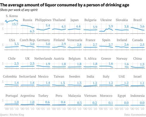 liquor-consumption2